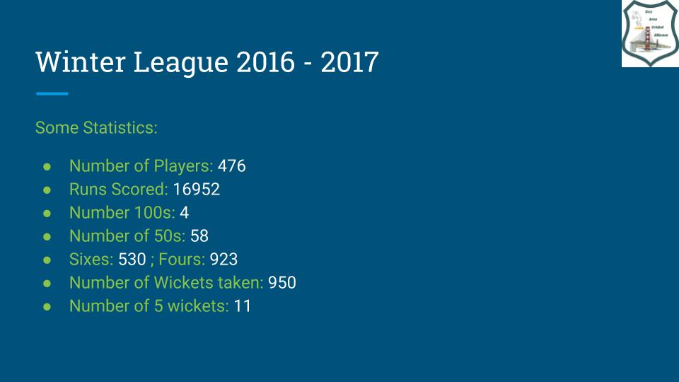 Winter League 2016 2017 Stats